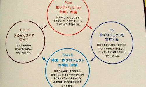 """日本の""""crazy ones""""たちが世界を変える【書評】成瀬 勇輝(著)『自分の仕事をつくる旅』Discover21"""
