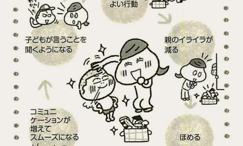 ほめて伸ばすと親も楽しい!【書評】伊藤 徳馬(著)『どならない子育て』Discover21
