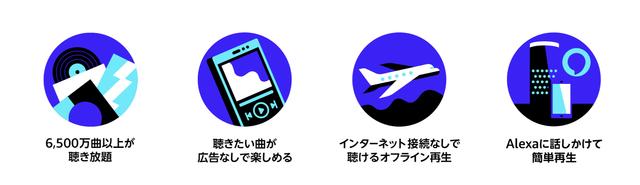 スクリーンショット 2019-06-29 14.52.52