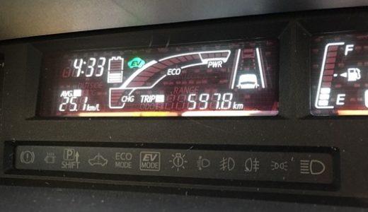 【アクア燃費】4〜9回目の満タン法燃費計測結果