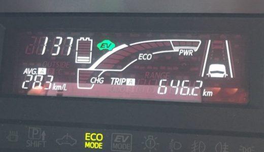 【アクア燃費】10回目の満タン法燃費計測結果